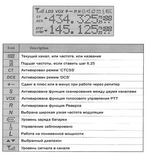 Радиостанции Продажа радиостанций и раций Каталог 9