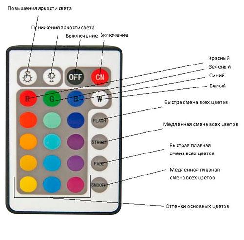 гироскутер пульт управления назначение кнопок