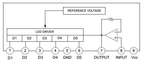 Блок схема индикатора