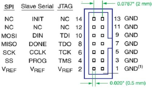 Распиновка разъема программатора DLC9LP
