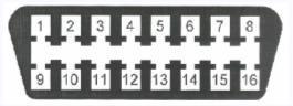 Распиновка 16-контактного трапециевидного разъема OBD2