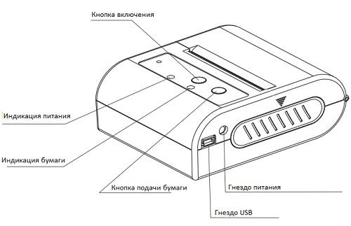 Составные части термопринетра XP-P200