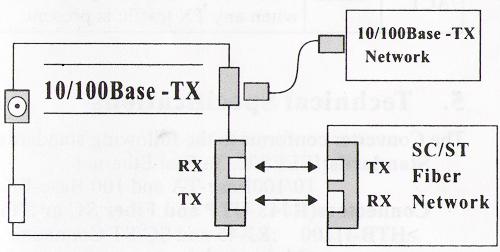 Схема подключения медиаконвертеров HTB-3100