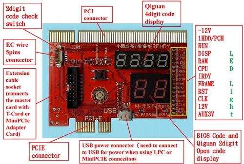 Устройство диагностической карты KQCPET6-V6
