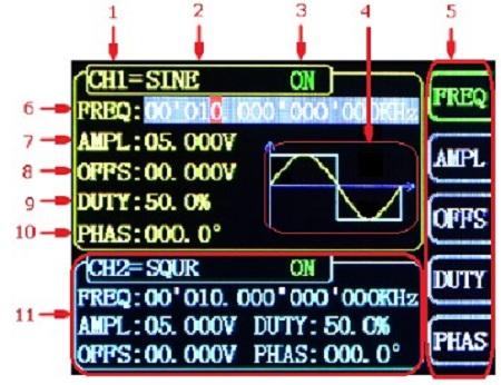 После начальной настройки включиться дисплей с рабочими параметрами
