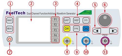 Устройство фронтальной панели DDS генератора FY6600-60M