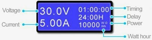 Значения на дисплее тестера KWS-1705B
