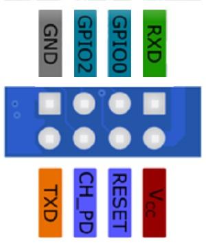 Распиновка конвертера USB – UART для ESP-01