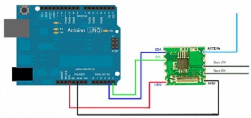 Arduino analog measurements :: Electronic Measurements