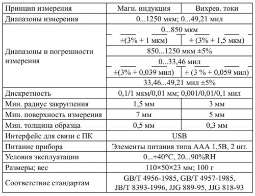 Характеристики толщиномера CEM DT-156